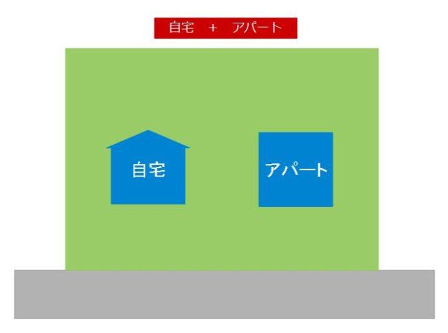 自宅+アパート