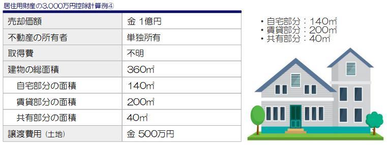 居住用財産の計算事例④